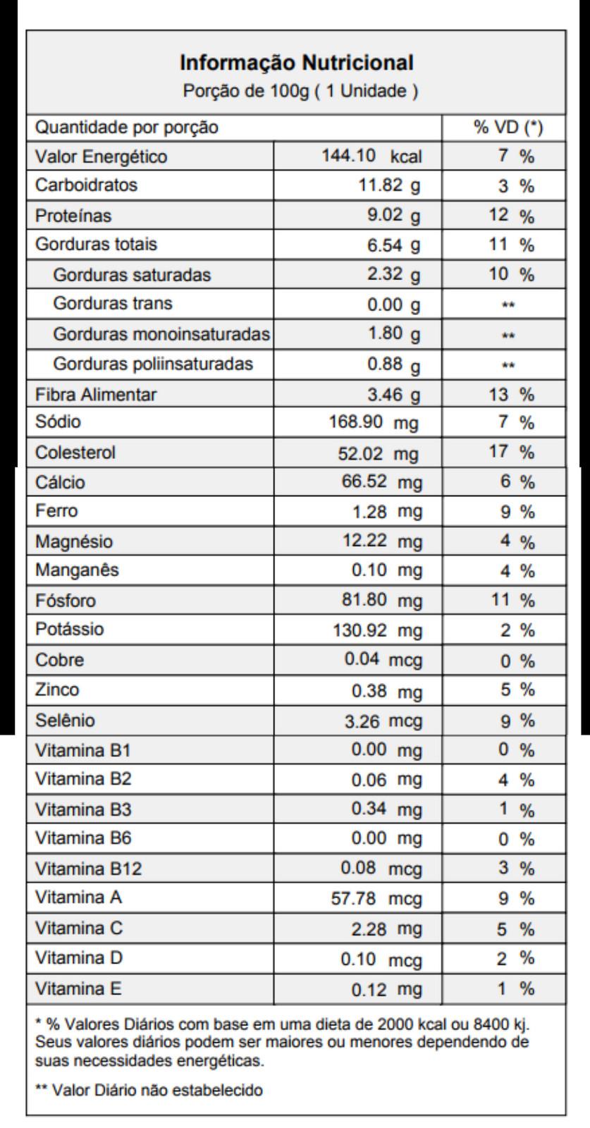 dieta e saude tabela nutricional