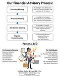 Advisory Process Chart.jpg