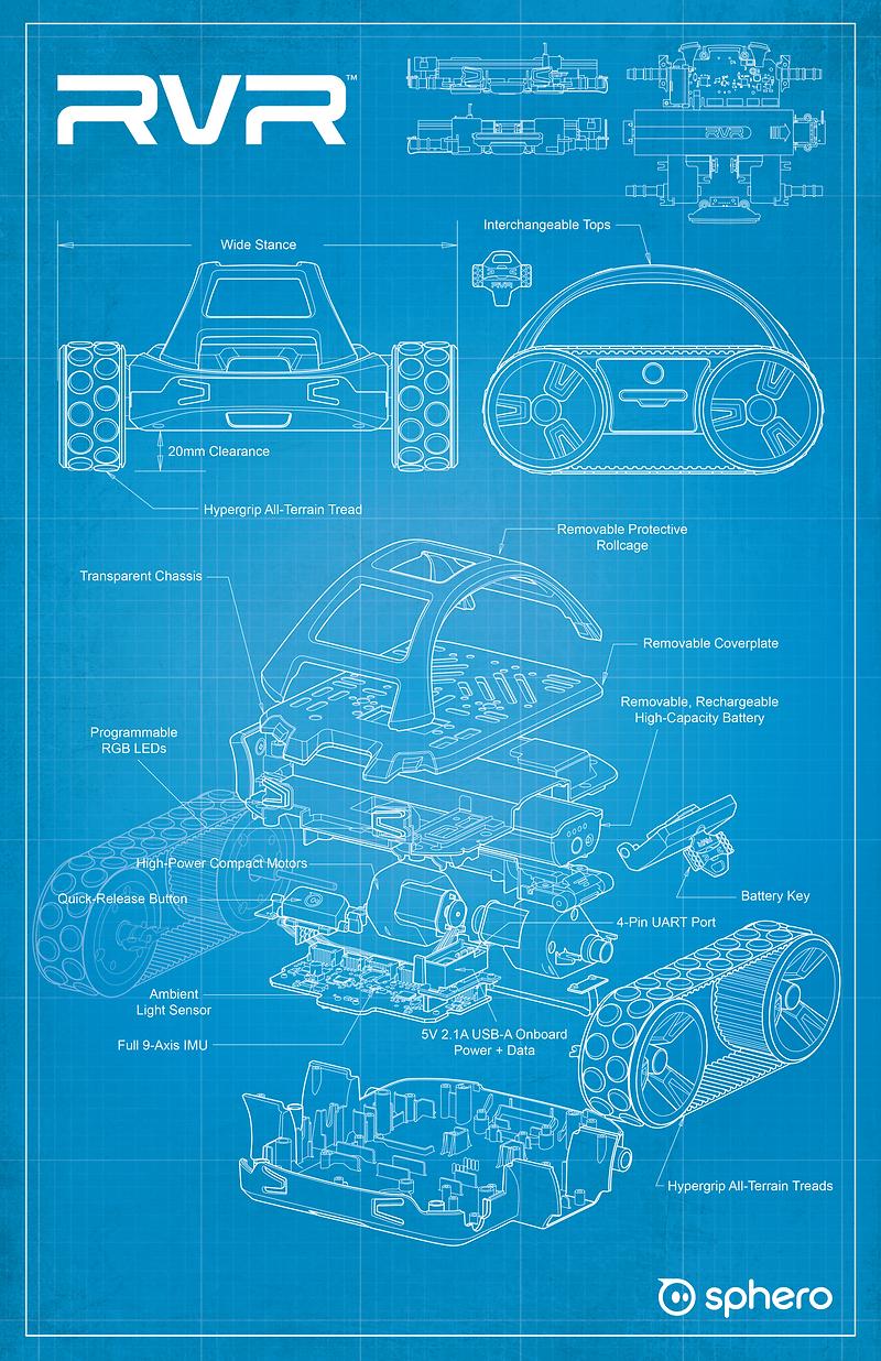 RVR-ProductBluePrint-PosterArt.png