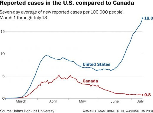 Canada covid-19 Latest news