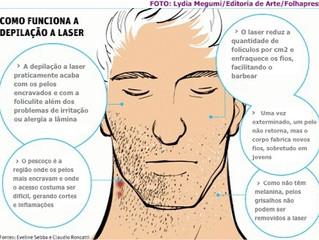 Por que homens fazem depilação a laser?