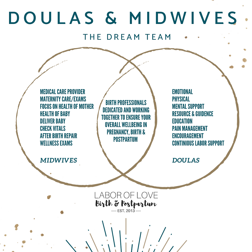 Midwife vs Doula, differences explained by top Orange County doulas, Labor of Love