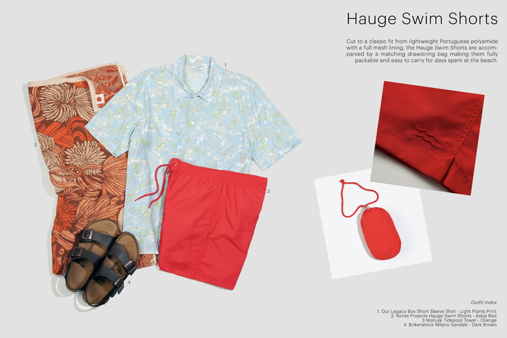 norse-projects-summer-19-br-how-to-wear-