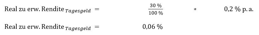 Real zu erwartende Rendite beim Tagesgeldkonto im Beispielportfolio.