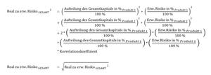 Formel zur Risikobestimmung des Gesamtportfolios bei zwei Produkten.
