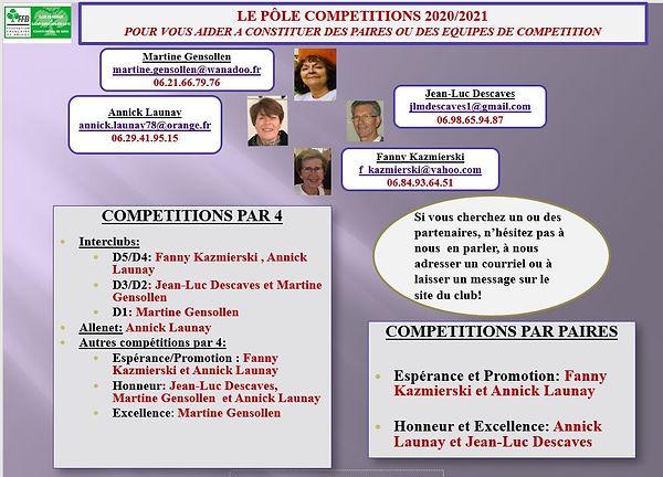 Pôle_compétitions_2020_2021.JPG