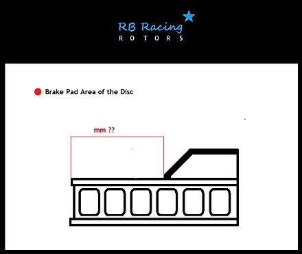 Brake Pad Area Measurements.png