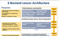 3 Moment Architecture Reference Sheet.pn