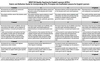 QTEL Principles Rubric.png