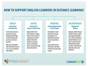 How to Support English Learners in Distance Learning?