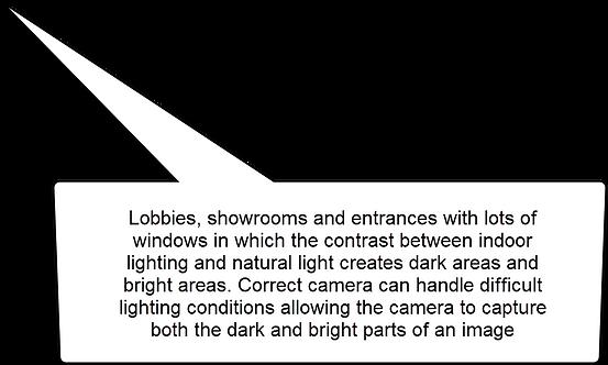 Lobbie, Showrooms.png