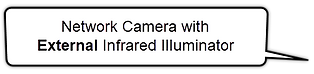 camera with external IR illuminator.png