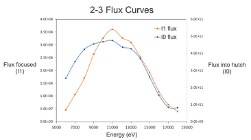 2-3 Flux.png