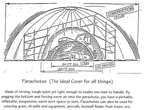 32' Military Surplus Parachute