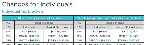 Advanced Wealth Strategies 2018 Tax Reform
