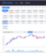Биржа Эксмо Биржа криптовалют Обмен Биткойна продажа BTC
