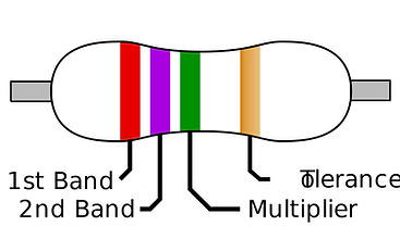 2000px-4-Band_Resistor_edited.jpg