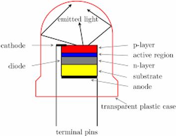 leddiagram.png