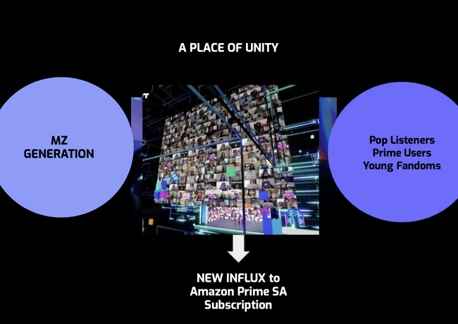 Features of Amazon Pop Service