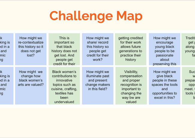 How might we challenge mapping to establish intervention opportunities.