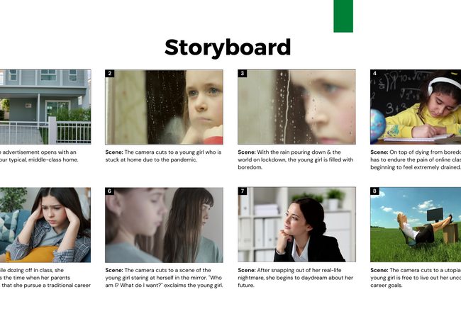 Pt. 1 of our prototype storyboard for the Re- Gen Z marketing campaign.
