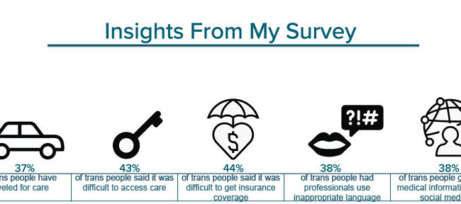 These are a few of the insights about accessibility and education from my survey.