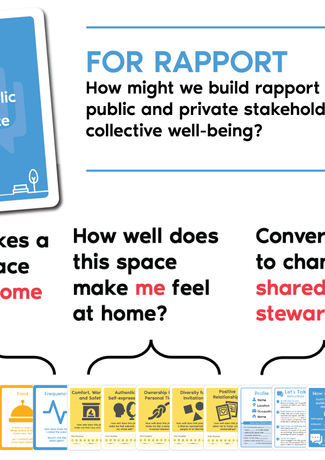 For Rapport is a set of conversation cards for public and private stakeholders to examine home in public space.