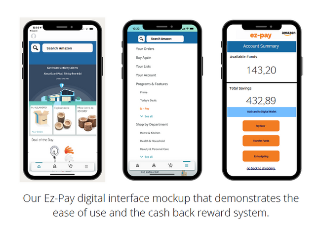 Our Ez-Pay digital interface mockup that demonstrates the ease of use and the cash back reward system.