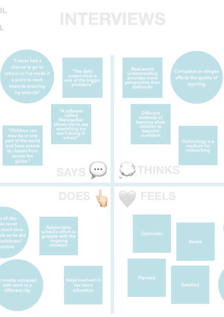 An empathy map we worked on based on some of the research we conducted