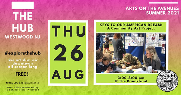 Keys to Our American Dream - Made with PosterMyWall.jpg