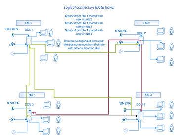 The Data Distribution Unit V2.jpg