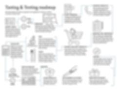 BrandBook_T&T Development.jpg