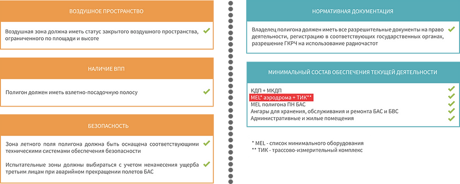 СХЕМА ПОЛИГОН БАС 2.png