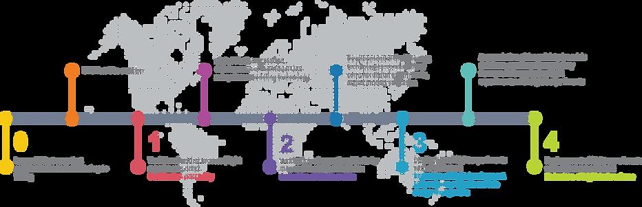 Схема-ускоренная сертификация eng.png