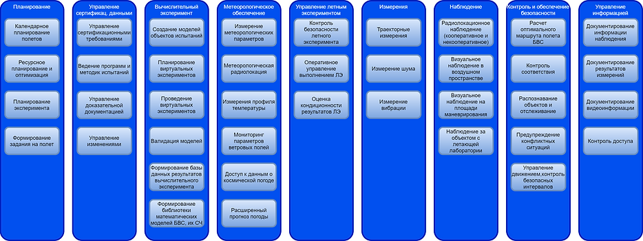 Карта функциональных возможностей.png