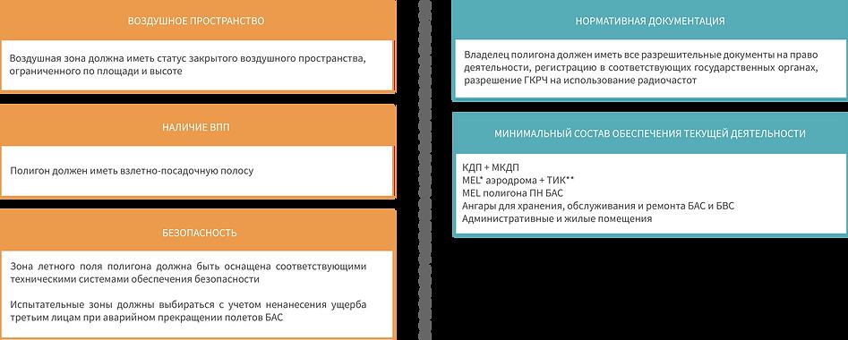 СХЕМА ПОЛИГОН БАС 3.png