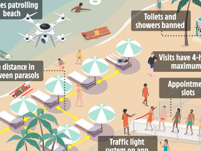 """First Greece and now Spain open their beaches to the public where """"drone patrols"""""""