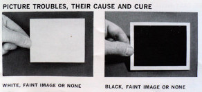 The monochrome and the blank photograph