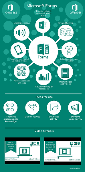 forms-infograph_39265999.png