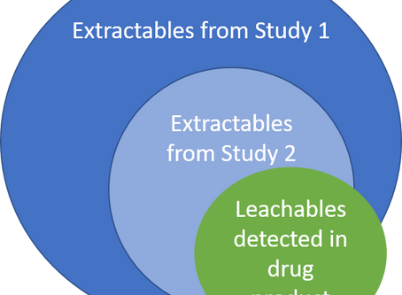 Why are there so many different types of extractable study?