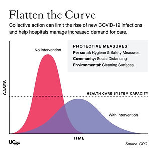 CDC Flatten the Curve.jpg
