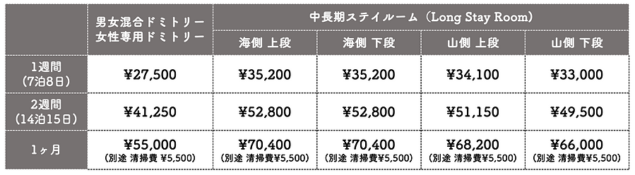 worcation 料金表.png
