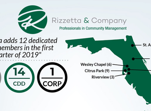 Rizzetta Starts Year Strong With 22 New Team Members Around The State