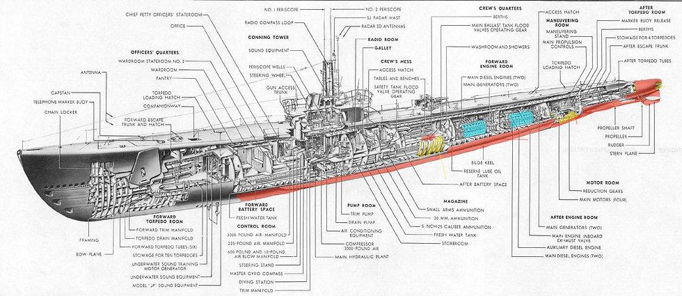 Submarine-Cutaway.jpg