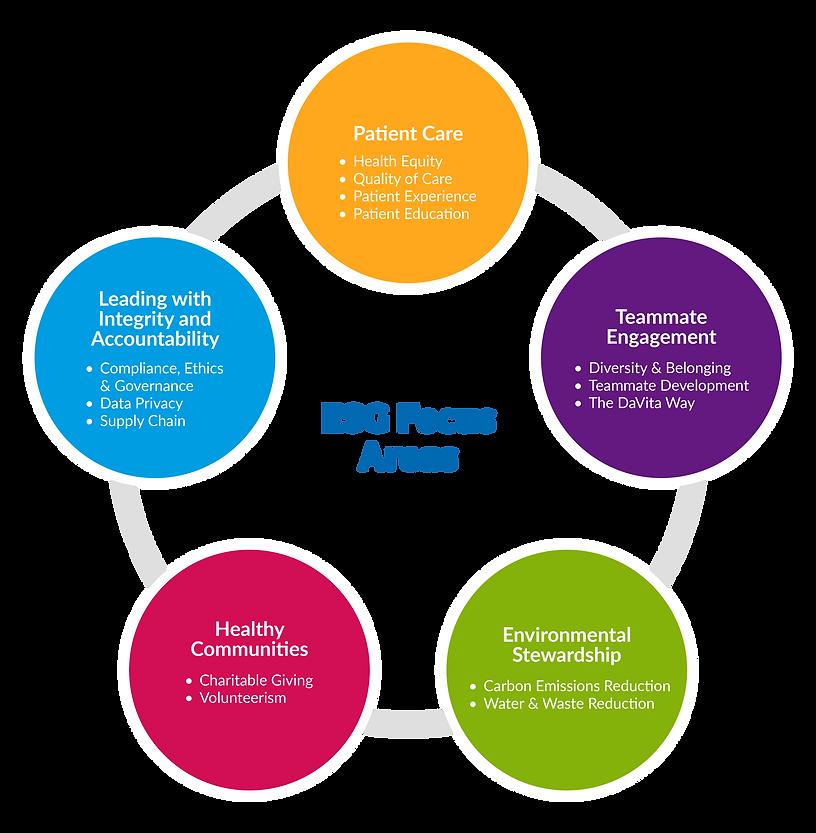 2020 Environmental Goals Chart_v32.png