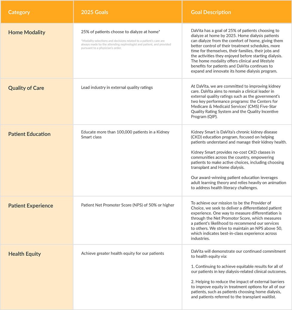 2020 Environmental Goals Chart_v24.png