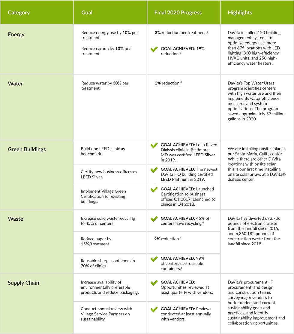 2020 Environmental Goals Chart_v3.png