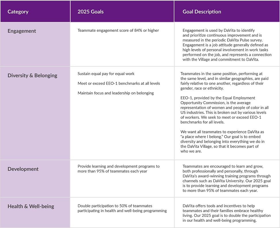 2020 Environmental Goals Chart_v35.png
