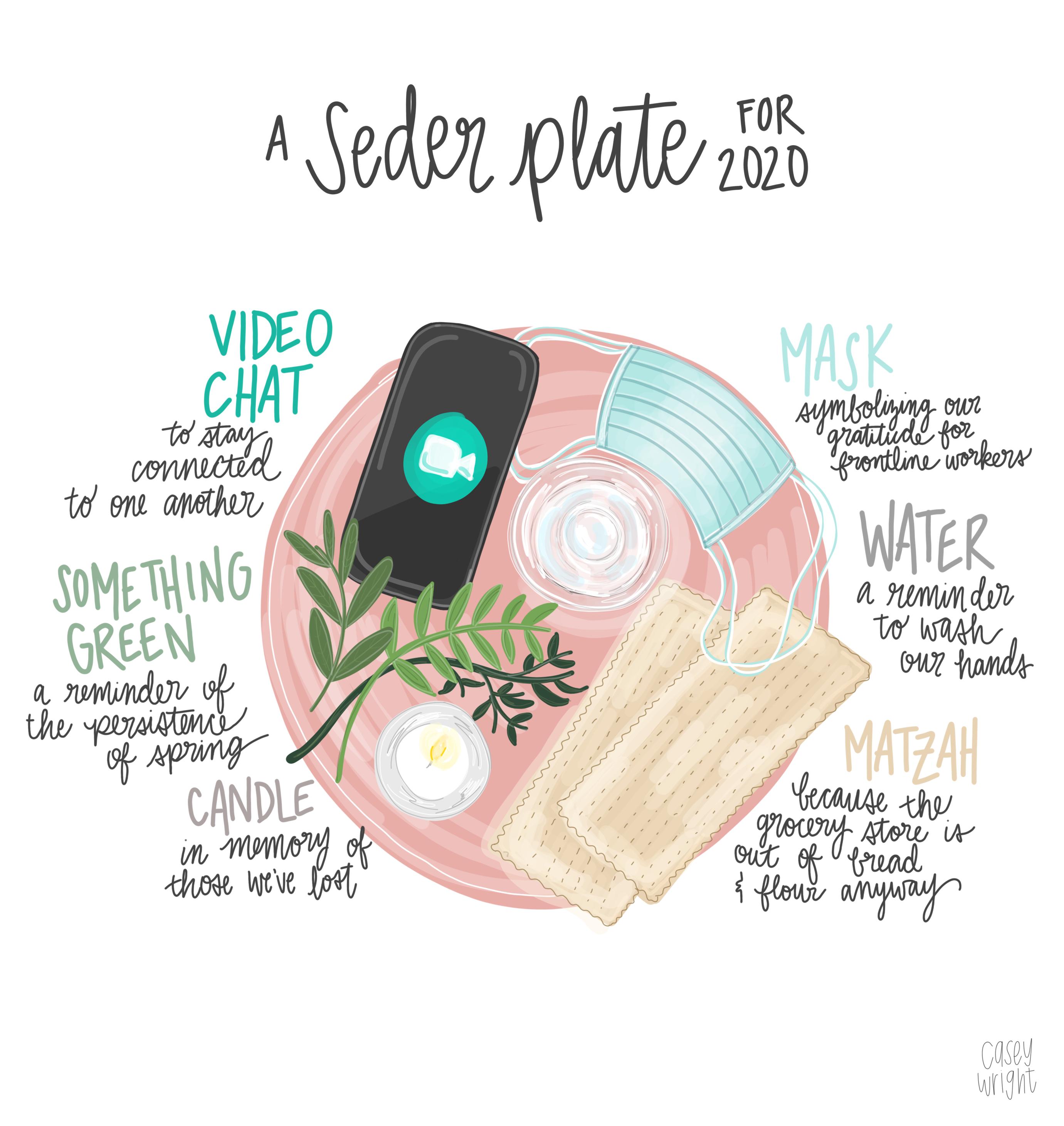 2020 Seder Plate