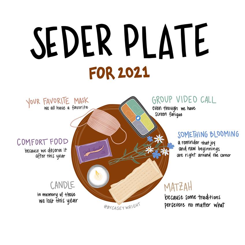 seder plate 2021.png